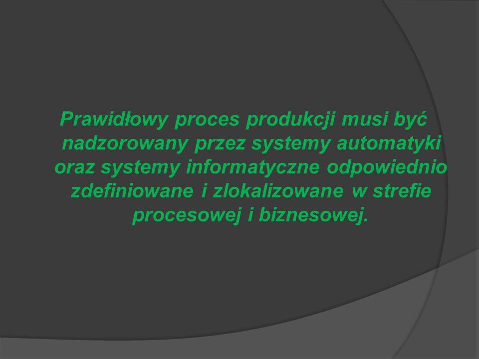 Prawidłowy proces produkcji musi być nadzorowany przez systemy automatyki oraz systemy informatyczne odpowiednio zdefiniowane i zlokalizowane w strefie procesowej i biznesowej.
