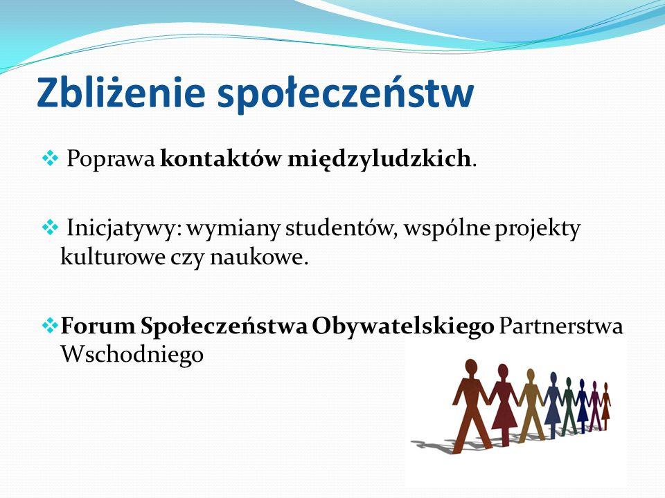 Zbliżenie społeczeństw Poprawa kontaktów międzyludzkich. Inicjatywy: wymiany studentów, wspólne projekty kulturowe czy naukowe. Forum Społeczeństwa Ob