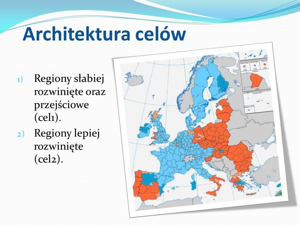 Architektura celów 1) Regiony słabiej rozwinięte oraz przejściowe (cel1). 2) Regiony lepiej rozwinięte (cel2).