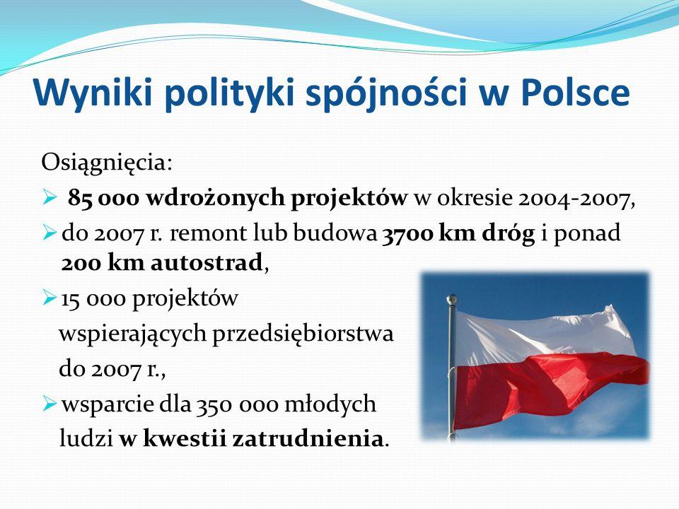 Wyniki polityki spójności w Polsce Osiągnięcia: 85 000 wdrożonych projektów w okresie 2004-2007, do 2007 r. remont lub budowa 3700 km dróg i ponad 200