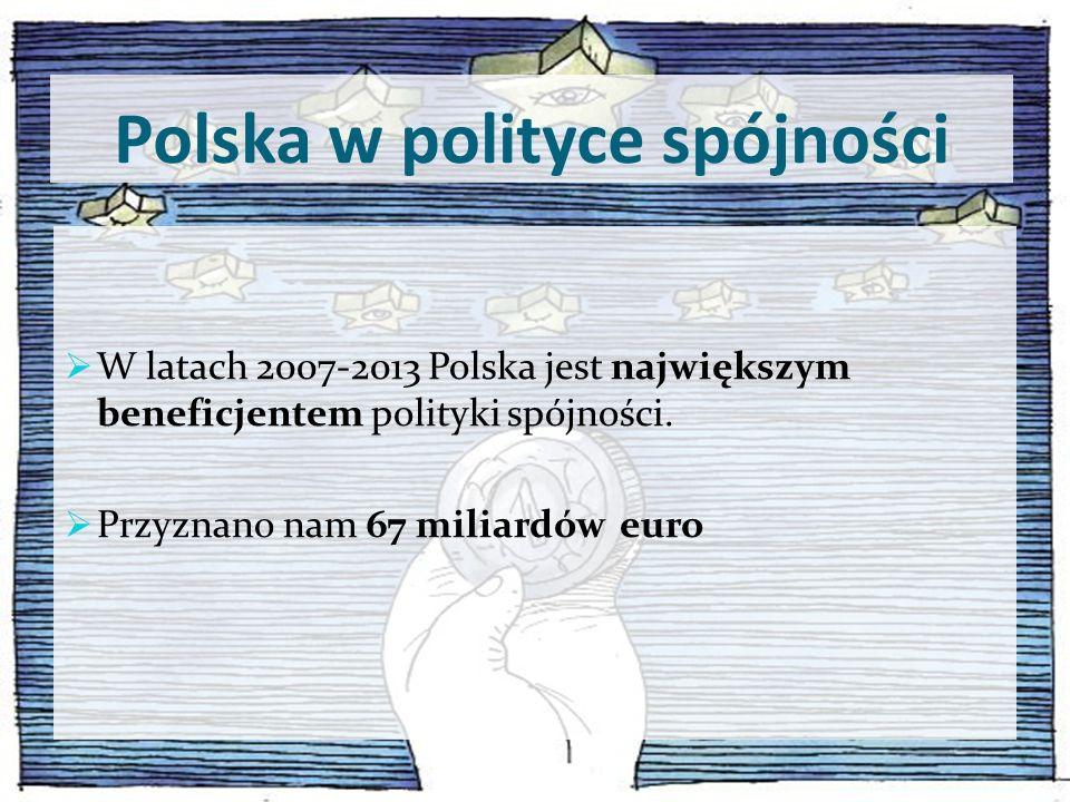 Polska w polityce spójności W latach 2007-2013 Polska jest największym beneficjentem polityki spójności. Przyznano nam 67 miliardów euro
