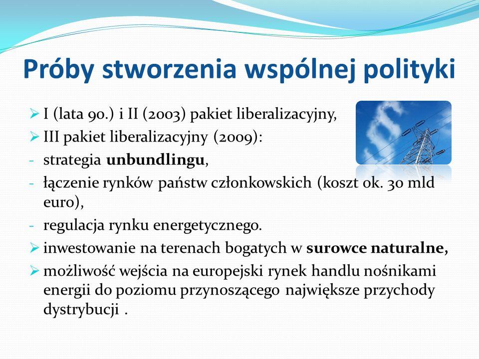 Próby stworzenia wspólnej polityki I (lata 90.) i II (2003) pakiet liberalizacyjny, III pakiet liberalizacyjny (2009): - strategia unbundlingu, - łącz