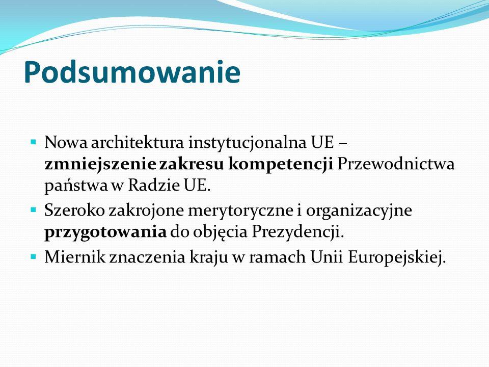 Podsumowanie Nowa architektura instytucjonalna UE – zmniejszenie zakresu kompetencji Przewodnictwa państwa w Radzie UE. Szeroko zakrojone merytoryczne
