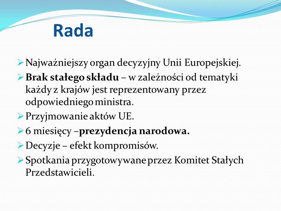 Ważne wydarzenie Szczyt Partnerstwa Wschodniego w Polsce – wrzesień lub październik, pod przewodnictwem szefa Rady Europejskiej Hermana Van Rompuya i premiera Donalda Tuska.