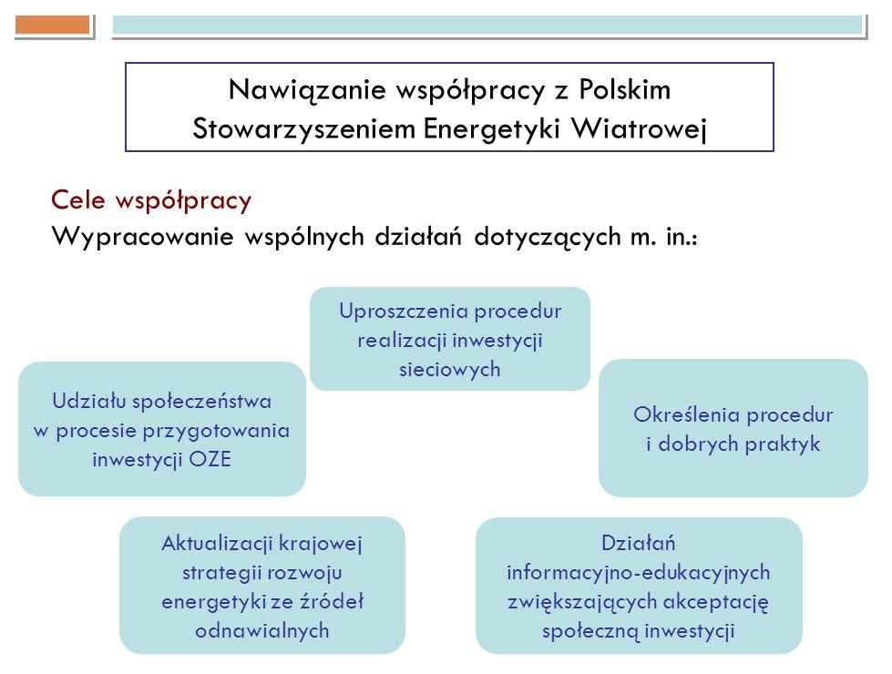 Nawiązanie współpracy z Polskim Stowarzyszeniem Energetyki Wiatrowej Cele współpracy Wypracowanie wspólnych działań dotyczących m. in.: Udziału społec