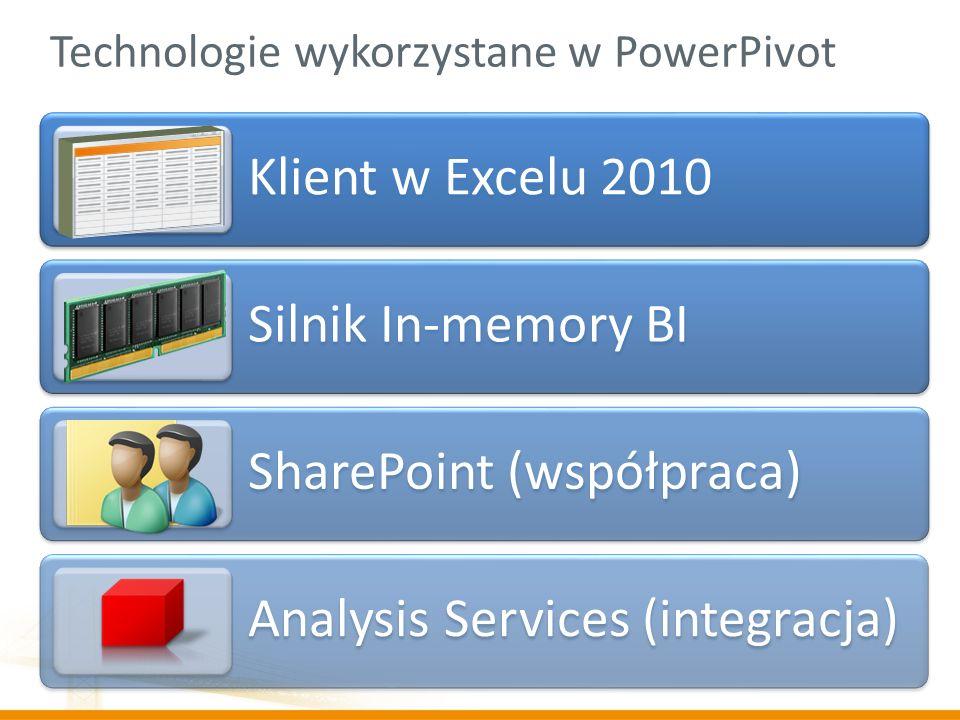 Klient w Excelu 2010 Silnik In-memory BI SharePoint (współpraca) Analysis Services (integracja) Technologie wykorzystane w PowerPivot
