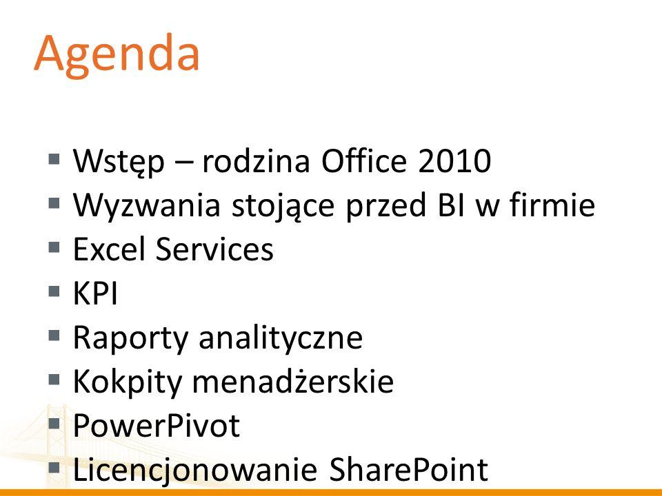 Agenda Wstęp – rodzina Office 2010 Wyzwania stojące przed BI w firmie Excel Services KPI Raporty analityczne Kokpity menadżerskie PowerPivot Licencjon