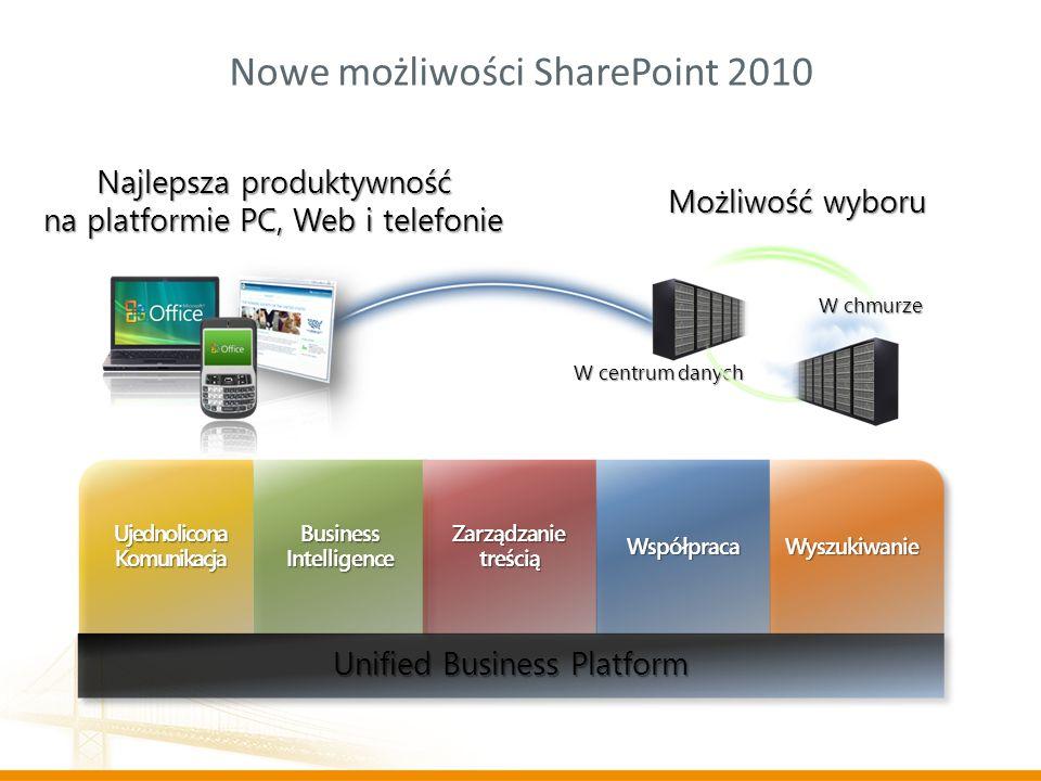 Możliwość wyboru Najlepsza produktywność na platformie PC, Web i telefonie W centrum danych W chmurze Ujednolicona Komunikacja Business Intelligence Z