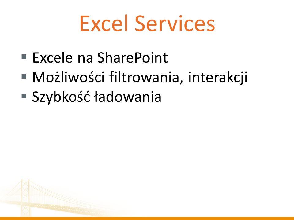 Excel Services Excele na SharePoint Możliwości filtrowania, interakcji Szybkość ładowania