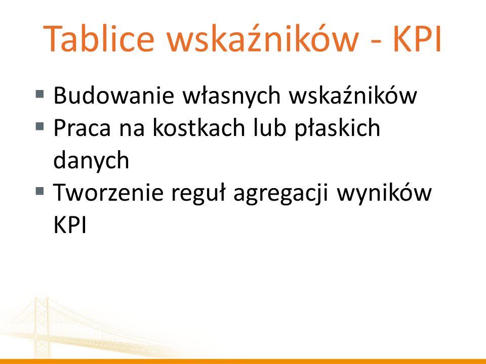 Tablice wskaźników - KPI Budowanie własnych wskaźników Praca na kostkach lub płaskich danych Tworzenie reguł agregacji wyników KPI