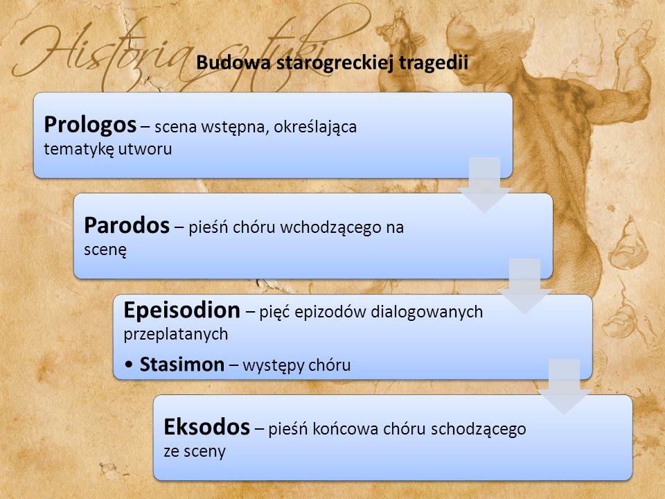 Budowa starogreckiej tragedii Prologos – scena wstępna, określająca tematykę utworu Parodos – pieśń chóru wchodzącego na scenę Epeisodion – pięć epizo