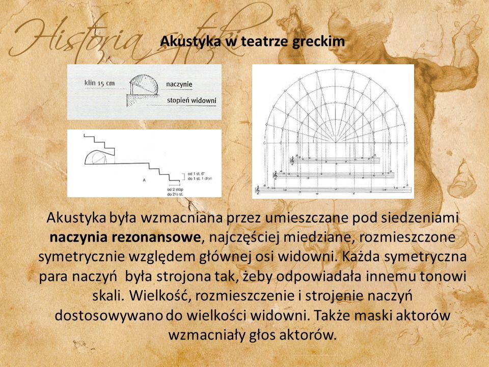 Akustyka w teatrze greckim Akustyka była wzmacniana przez umieszczane pod siedzeniami naczynia rezonansowe, najczęściej miedziane, rozmieszczone symet