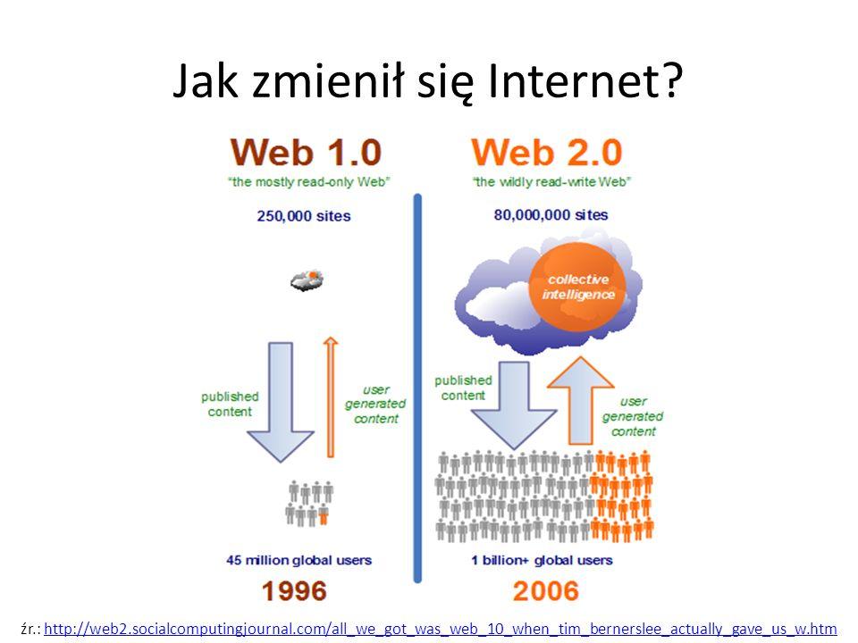 Jak zmienił się Internet.
