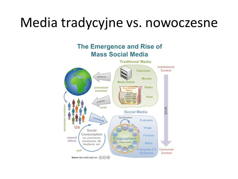 Media tradycyjne vs. nowoczesne