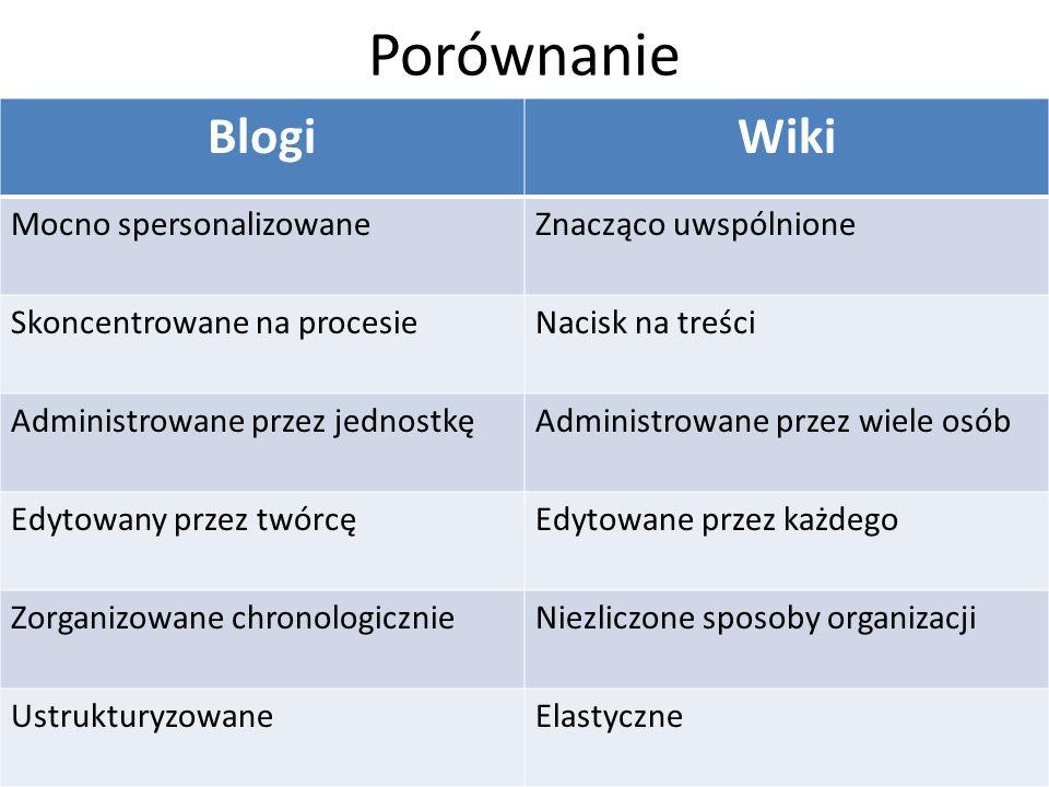 Porównanie BlogiWiki Mocno spersonalizowaneZnacząco uwspólnione Skoncentrowane na procesieNacisk na treści Administrowane przez jednostkęAdministrowan