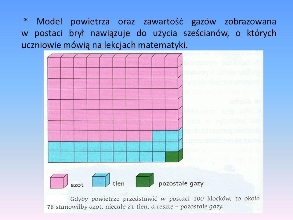 * Model powietrza oraz zawartość gazów zobrazowana w postaci brył nawiązuje do użycia sześcianów, o których uczniowie mówią na lekcjach matematyki.