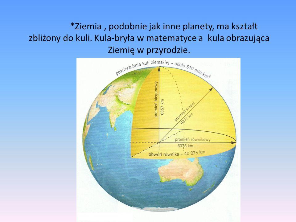 *Ziemia, podobnie jak inne planety, ma kształt zbliżony do kuli. Kula-bryła w matematyce a kula obrazująca Ziemię w przyrodzie.