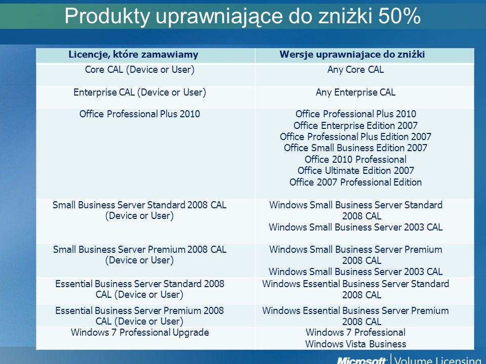 Produkty uprawniające do zniżki 50% Licencje, które zamawiamyWersje uprawniajace do zniżki Core CAL (Device or User)Any Core CAL Enterprise CAL (Devic