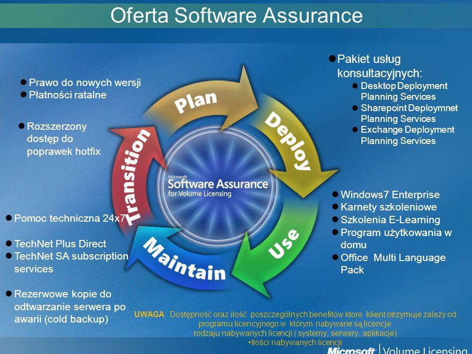 Oferta Software Assurance Prawo do nowych wersji Płatności ratalne Windows7 Enterprise Karnety szkoleniowe Szkolenia E-Learning Program użytkowania w