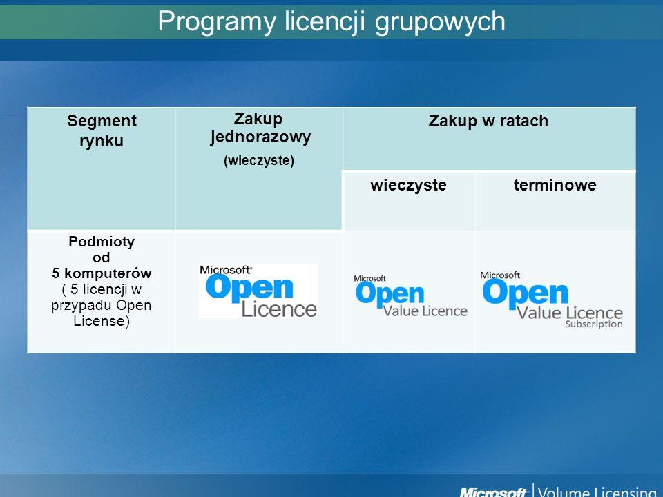 Programy licencji grupowych Segment rynku Zakup jednorazowy (wieczyste) Zakup w ratach wieczysteterminowe Podmioty od 5 komputerów ( 5 licencji w przy