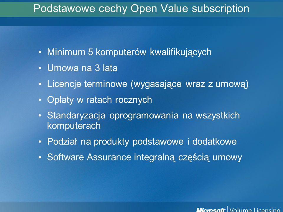 Podstawowe cechy Open Value subscription Minimum 5 komputerów kwalifikujących Umowa na 3 lata Licencje terminowe (wygasające wraz z umową) Opłaty w ra