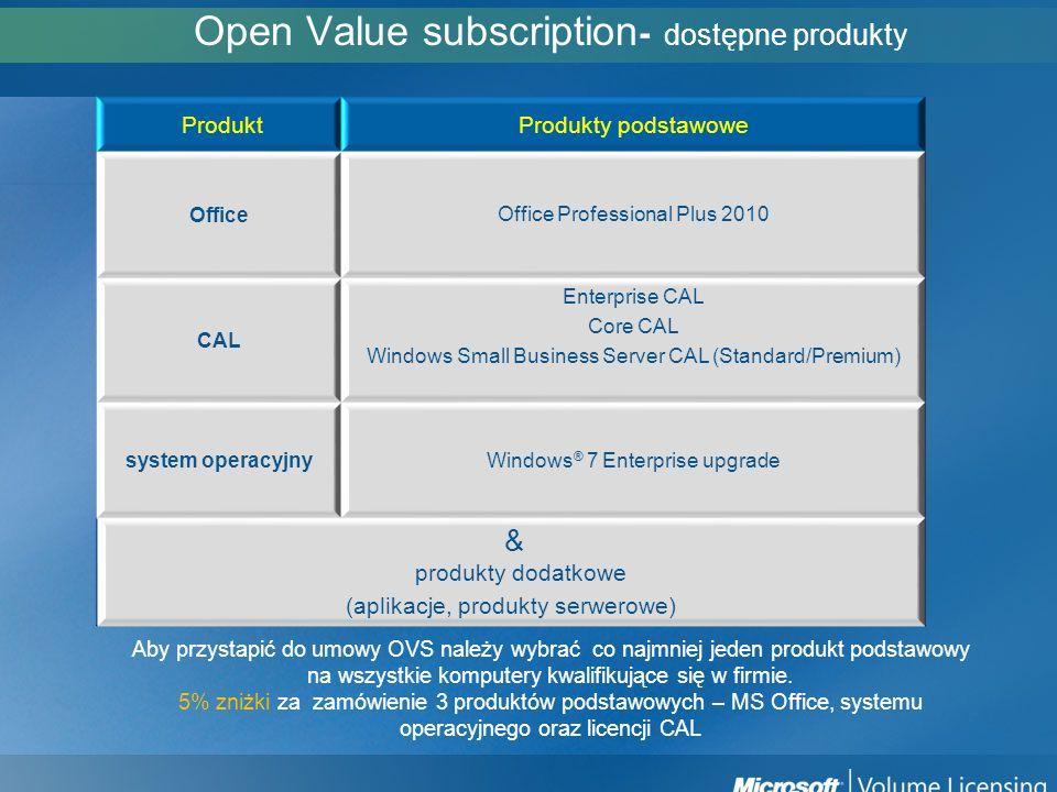 Open Value subscription - dostępne produkty Aby przystapić do umowy OVS należy wybrać co najmniej jeden produkt podstawowy na wszystkie komputery kwal