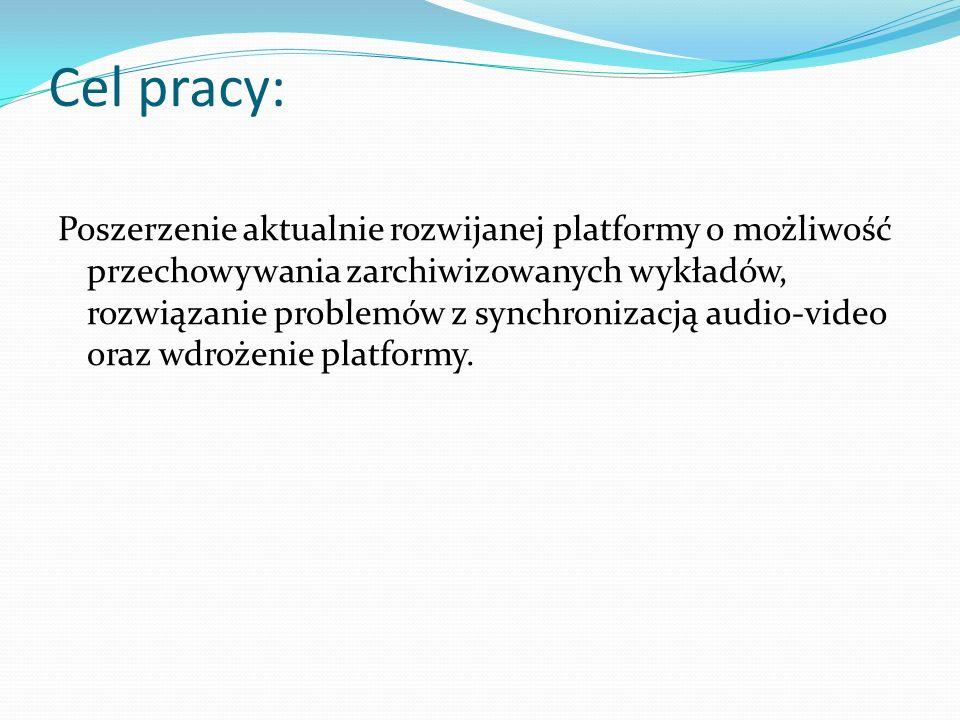 Cel pracy: Poszerzenie aktualnie rozwijanej platformy o możliwość przechowywania zarchiwizowanych wykładów, rozwiązanie problemów z synchronizacją aud