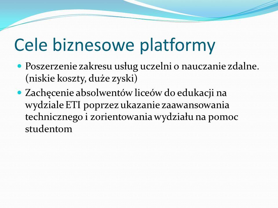 Cele biznesowe platformy Poszerzenie zakresu usług uczelni o nauczanie zdalne. (niskie koszty, duże zyski) Zachęcenie absolwentów liceów do edukacji n