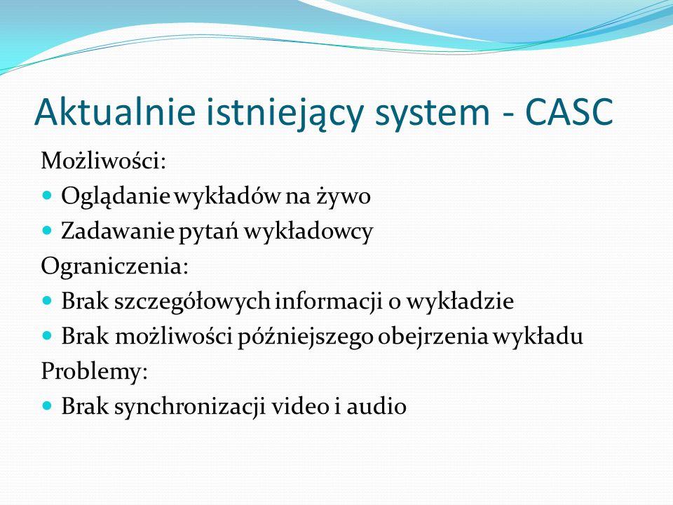 Aktualnie istniejący system - CASC Możliwości: Oglądanie wykładów na żywo Zadawanie pytań wykładowcy Ograniczenia: Brak szczegółowych informacji o wyk