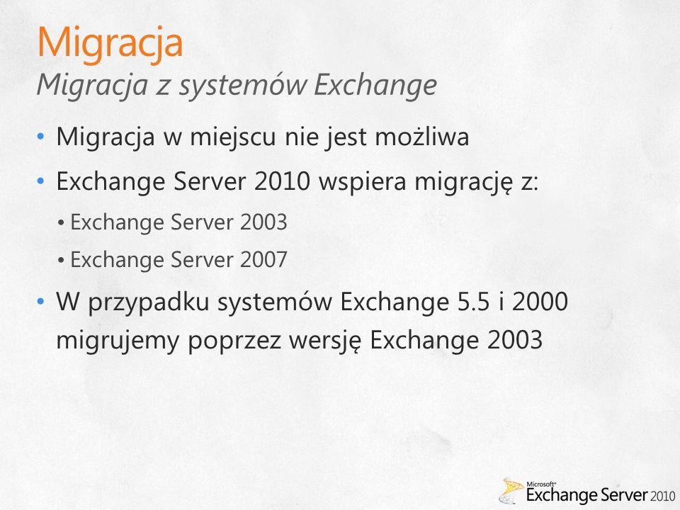 Migracja z systemów Exchange