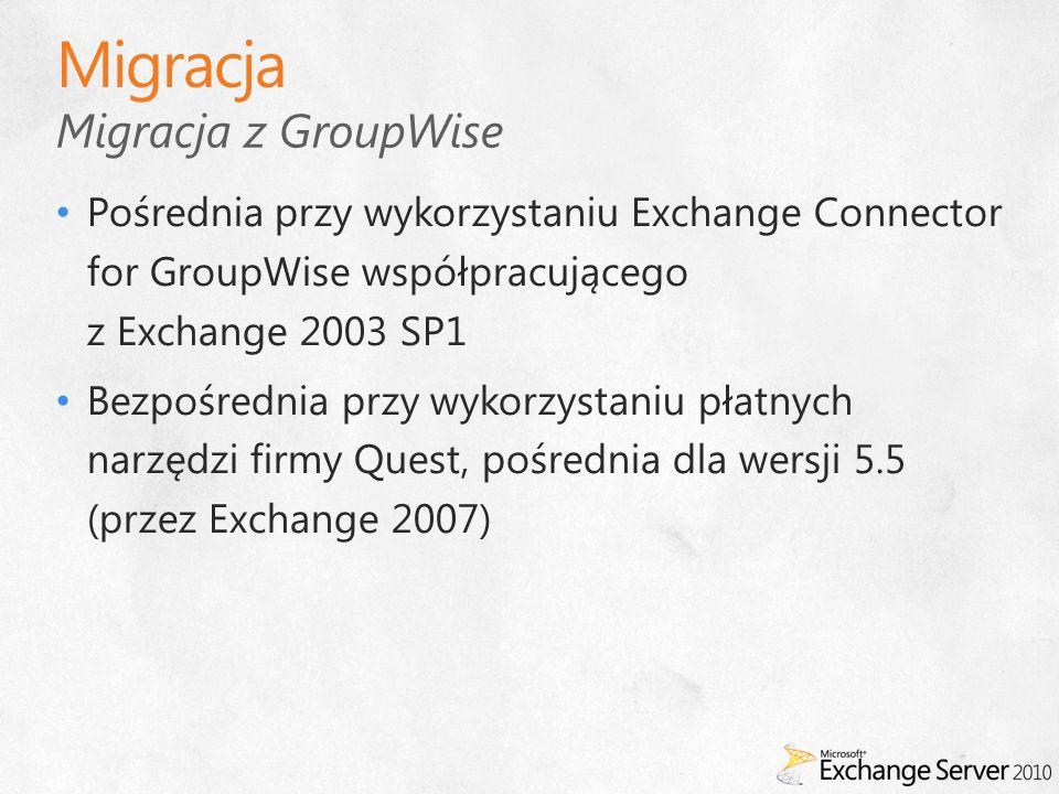 Migracja z GroupWise