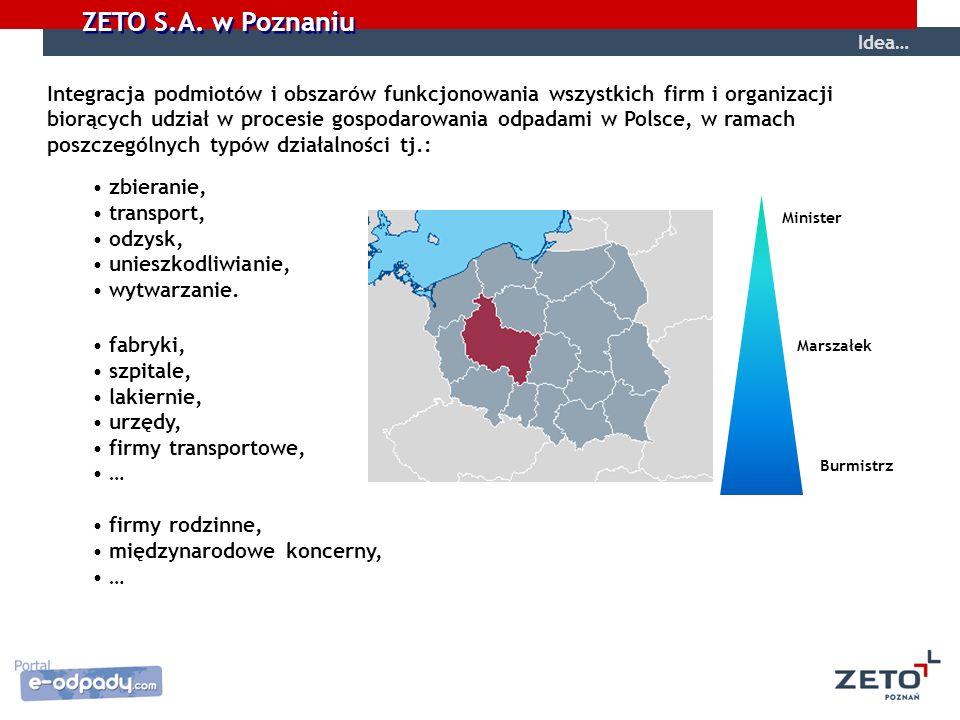 ZETO S.A. w Poznaniu Idea… zbieranie, transport, odzysk, unieszkodliwianie, wytwarzanie. Integracja podmiotów i obszarów funkcjonowania wszystkich fir