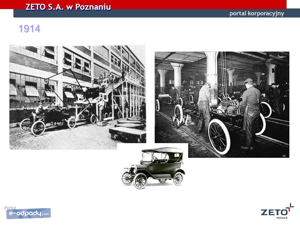 ZETO S.A. w Poznaniu SOA - Wprowadzenie 1914 portal korporacyjny