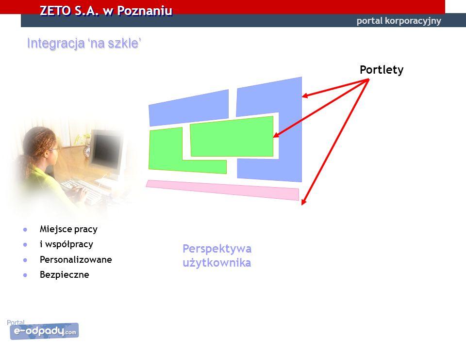 ZETO S.A. w Poznaniu 6e Szkoła1/20/2014 Integracja na szkle Perspektywa użytkownika Portlety Miejsce pracy i współpracy Personalizowane Bezpieczne por