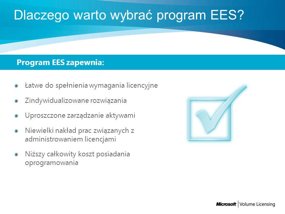 Zakup jest możliwy poprzez dwa warianty Dla instytucji edukacyjnych z minimum 5 lub więcej pracownikami pełnoetatowymi FTE (wariant OVS-ES): Dla instytucji edukacyjnych z minimum 1000 lub więcej pracownikami pełnoetatowymi FTE (CASA+EES option):