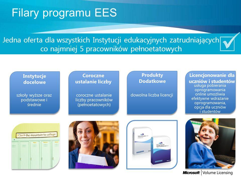 Przystąpienie do oferowanego przez Microsoft programu Enrollment for Education Solutions jest bardzo łatwe.