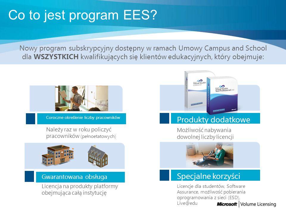 EES to program dostępny w ramach Umowy Campus i School Umowa Campus i School to umowa ramowa, która obejmuje: Opis programu oraz warunki umowy.