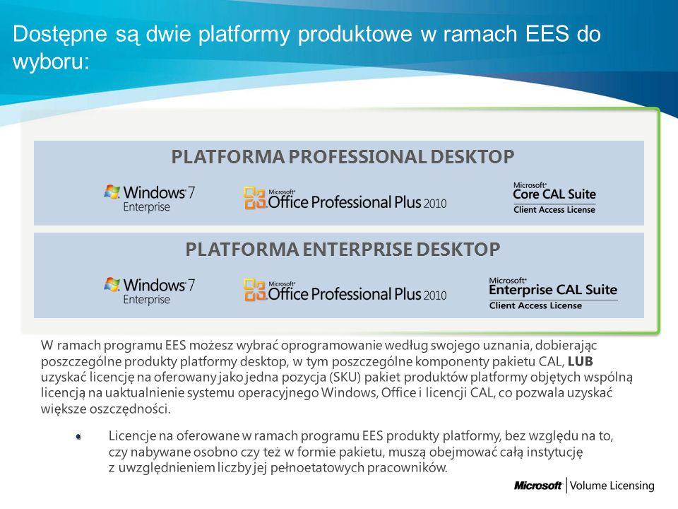 Szeroki wybór oprogramowania i usług dostępnych jako produkty dodatkowe, na które można wykupić pojedyncze licencje w dowolnej liczbie.