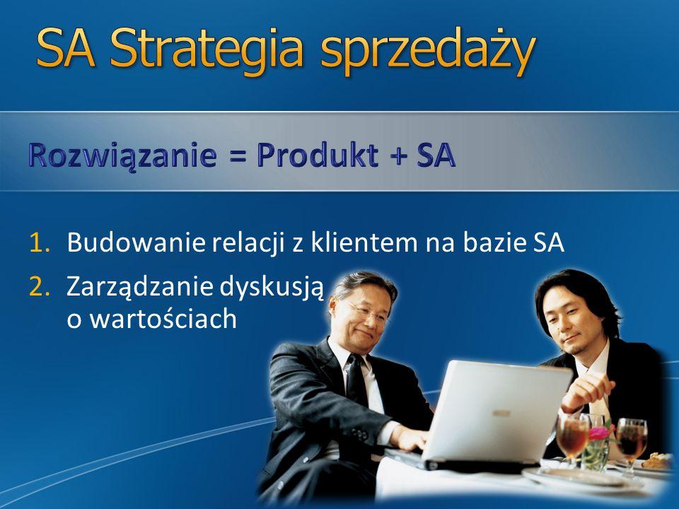 1.Budowanie relacji z klientem na bazie SA 2.Zarządzanie dyskusją o wartościach