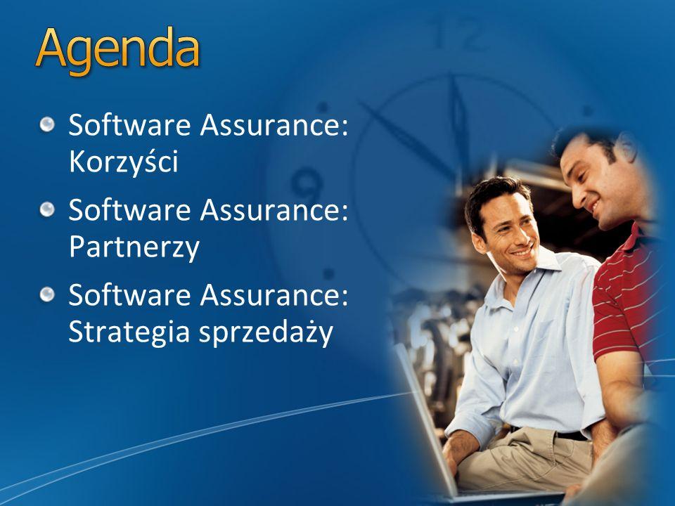 Software Assurance: Korzyści Software Assurance: Partnerzy Software Assurance: Strategia sprzedaży