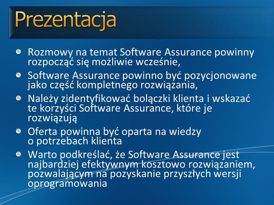 Rozmowy na temat Software Assurance powinny rozpocząć się możliwie wcześnie, Software Assurance powinno być pozycjonowane jako część kompletnego rozwi