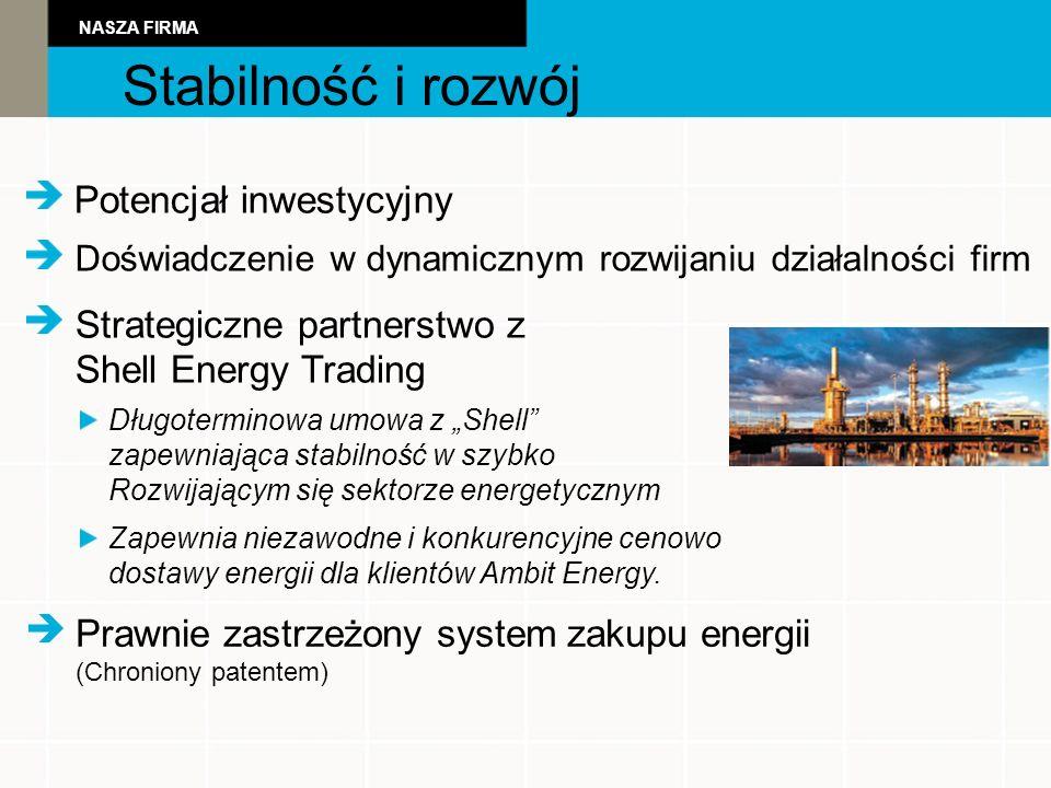 Potencjał inwestycyjny Długoterminowa umowa z Shell zapewniająca stabilność w szybko Rozwijającym się sektorze energetycznym Zapewnia niezawodne i konkurencyjne cenowo dostawy energii dla klientów Ambit Energy.