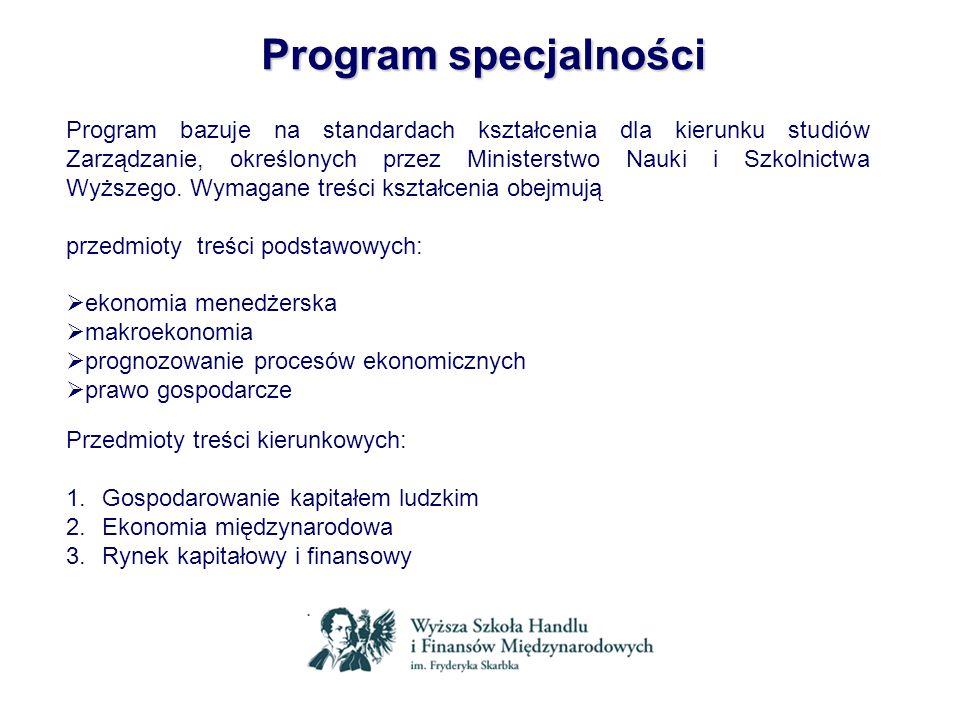 Program specjalności Program bazuje na standardach kształcenia dla kierunku studiów Zarządzanie, określonych przez Ministerstwo Nauki i Szkolnictwa Wy