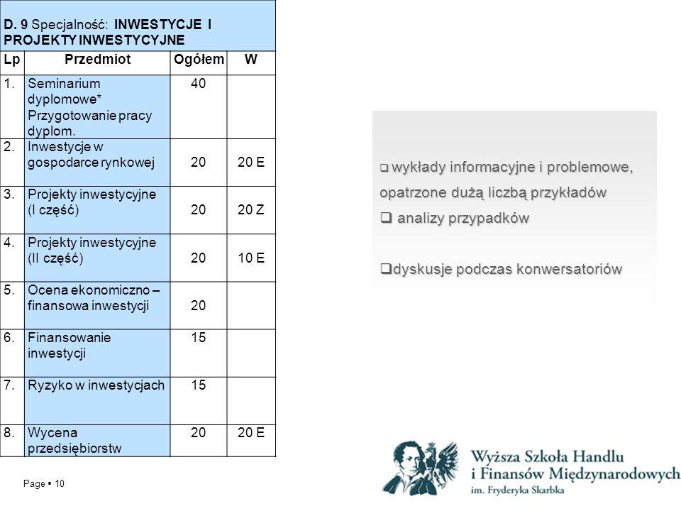Page 10 YOUR LOGO wykłady informacyjne i problemowe, wykłady informacyjne i problemowe, opatrzone dużą liczbą przykładów analizy przypadków analizy przypadków dyskusje podczas konwersatoriów dyskusje podczas konwersatoriów D.