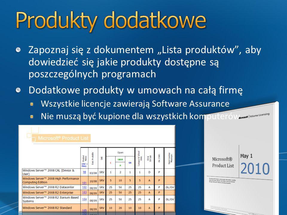 Zapoznaj się z dokumentem Lista produktów, aby dowiedzieć się jakie produkty dostępne są poszczególnych programach Dodatkowe produkty w umowach na całą firmę Wszystkie licencje zawierają Software Assurance Nie muszą być kupione dla wszystkich komputerów Can be added at any time