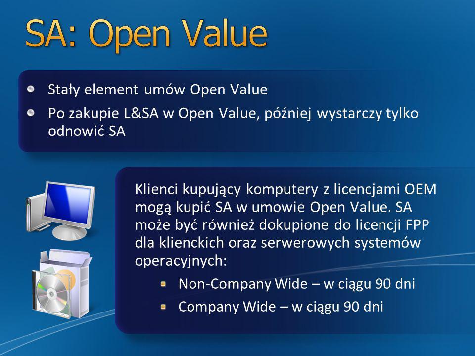 Stały element umów Open Value Po zakupie L&SA w Open Value, później wystarczy tylko odnowić SA Klienci kupujący komputery z licencjami OEM mogą kupić SA w umowie Open Value.