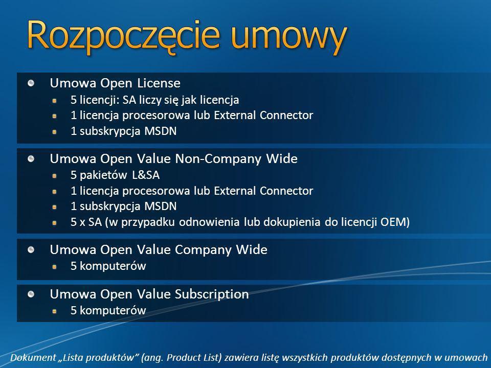 Umowa Open License 5 licencji: SA liczy się jak licencja 1 licencja procesorowa lub External Connector 1 subskrypcja MSDN Umowa Open Value Non-Company Wide 5 pakietów L&SA 1 licencja procesorowa lub External Connector 1 subskrypcja MSDN 5 x SA (w przypadku odnowienia lub dokupienia do licencji OEM) Umowa Open Value Company Wide 5 komputerów Umowa Open Value Subscription 5 komputerów Dokument Lista produktów (ang.