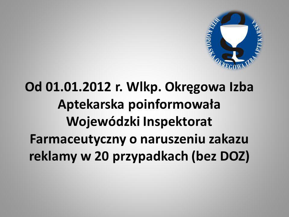 Od 01.01.2012 r. Wlkp. Okręgowa Izba Aptekarska poinformowała Wojewódzki Inspektorat Farmaceutyczny o naruszeniu zakazu reklamy w 20 przypadkach (bez