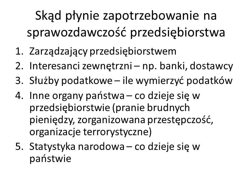 Skąd płynie zapotrzebowanie na sprawozdawczość przedsiębiorstwa 1.Zarządzający przedsiębiorstwem 2.Interesanci zewnętrzni – np. banki, dostawcy 3.Służ