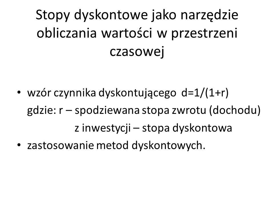 Stopy dyskontowe jako narzędzie obliczania wartości w przestrzeni czasowej wzór czynnika dyskontującego d=1/(1+r) gdzie: r – spodziewana stopa zwrotu
